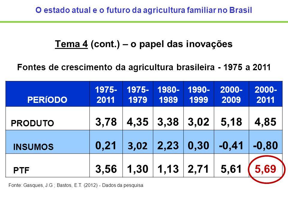 O estado atual e o futuro da agricultura familiar no Brasil Tema 4 (cont.) – o papel das inovações Fontes de crescimento da agricultura brasileira - 1