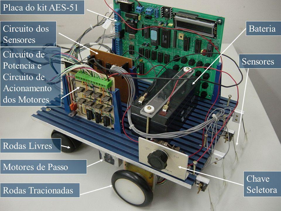 Placa do kit AES-51 Circuito dos Sensores Circuito de Potencia e Circuito de Acionamento dos Motores Rodas Livres Rodas Tracionadas Motores de Passo B