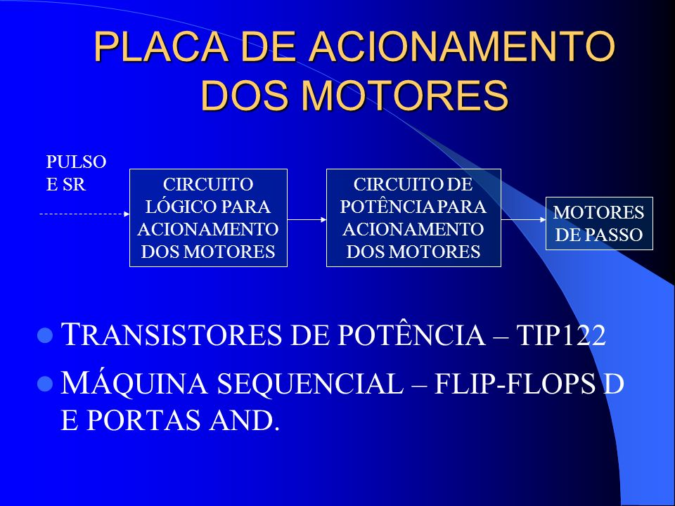 PLACA DE ACIONAMENTO DOS MOTORES T RANSISTORES DE POTÊNCIA – TIP122 M ÁQUINA SEQUENCIAL – FLIP-FLOPS D E PORTAS AND. PULSO E SR CIRCUITO LÓGICO PARA A