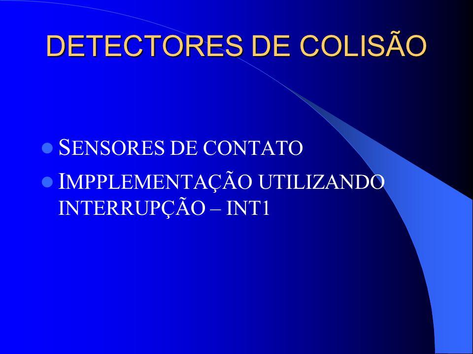 DETECTORES DE COLISÃO S ENSORES DE CONTATO I MPPLEMENTAÇÃO UTILIZANDO INTERRUPÇÃO – INT1