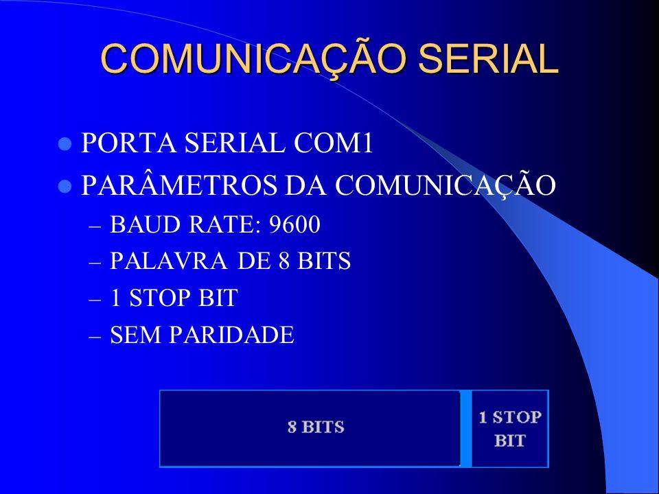 COMUNICAÇÃO SERIAL PORTA SERIAL COM1 PARÂMETROS DA COMUNICAÇÃO – BAUD RATE: 9600 – PALAVRA DE 8 BITS – 1 STOP BIT – SEM PARIDADE