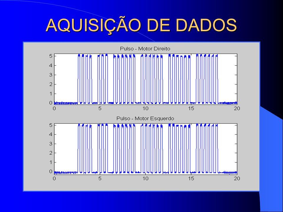 AQUISIÇÃO DE DADOS PULSO
