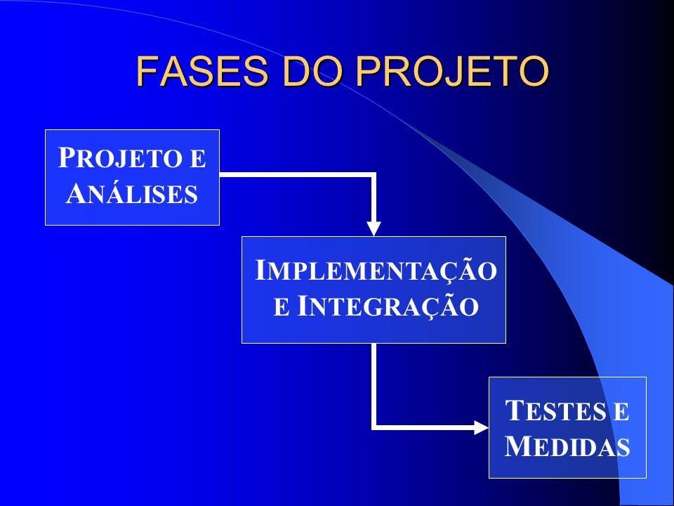 TESTES M EDIDAS NA PLATAFORMA A QUISIÇÃO DOS SINAIS GERADOS M OVIMENTO PROPRIAMENTE DITO