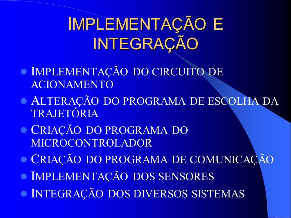 TESTES E MEDIDAS M EDIDAS DAS DIMENSÕES DA PLATAFORMA A QUISIÇÃO DE DADOS T ESTES DE MOVIMENTO