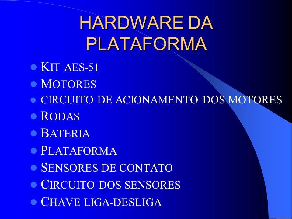MOVIMENTO X SENTIDO DE ROTAÇÃO DOS MOTORES MOVIMENTO BIT DE SR DO MOTOR ESQUERDO BIT DE SR DO MOTOR DIREITO TRANSLAÇÃO PARA FRENTE 11 TRANSLAÇÃO PARA TRÁS 0 0 ROTAÇÃO HORÁRIA 10 ROTAÇÃO ANTI-HORÁRIA 01