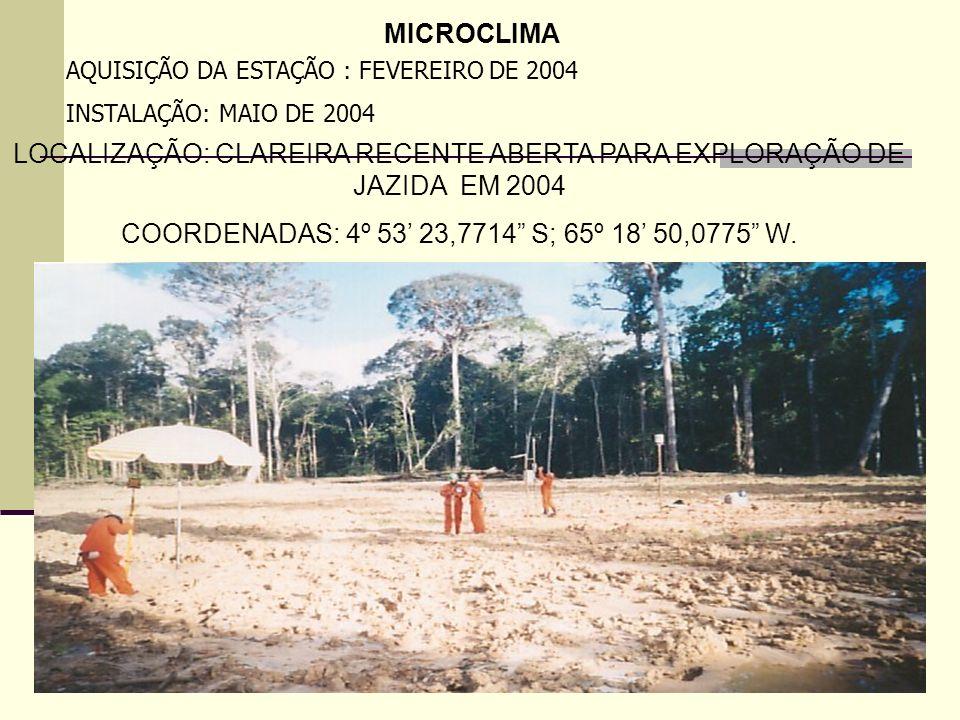 MICROCLIMA LOCALIZAÇÃO: CLAREIRA RECENTE ABERTA PARA EXPLORAÇÃO DE JAZIDA EM 2004 COORDENADAS: 4º 53 23,7714 S; 65º 18 50,0775 W. AQUISIÇÃO DA ESTAÇÃO