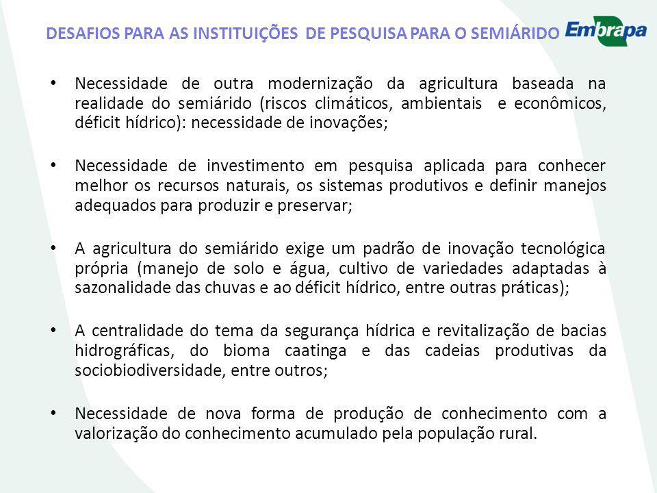 DESAFIOS PARA AS INSTITUIÇÕES DE PESQUISA PARA O SEMIÁRIDO Necessidade de outra modernização da agricultura baseada na realidade do semiárido (riscos