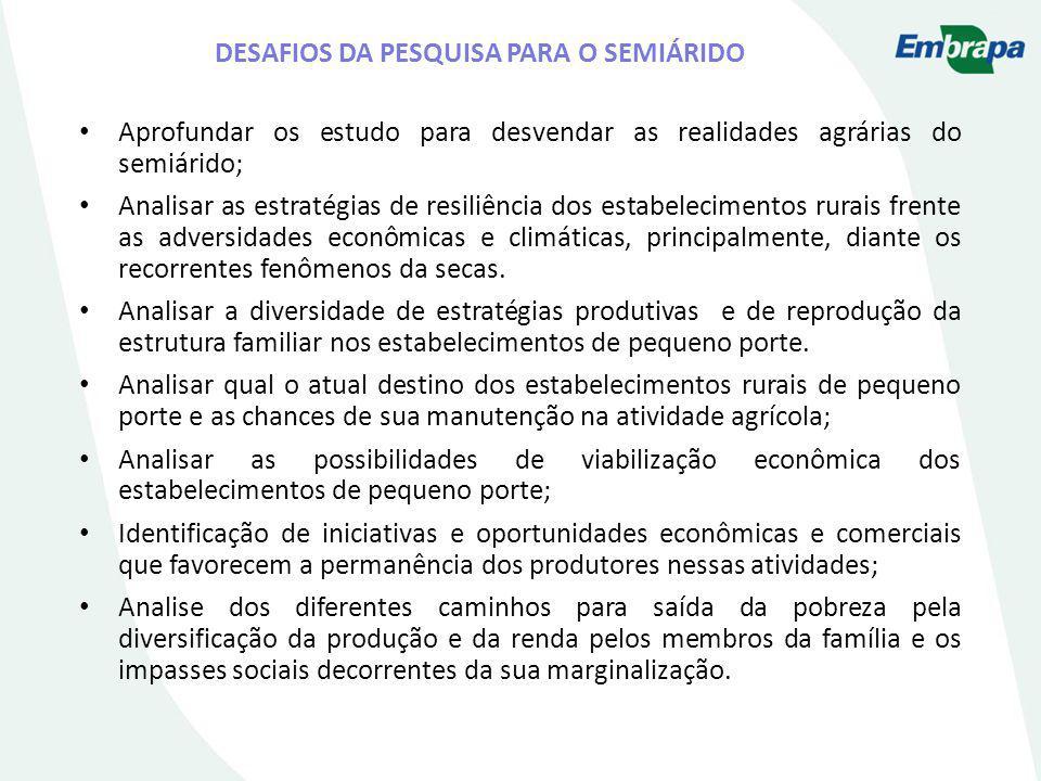 DESAFIOS DA PESQUISA PARA O SEMIÁRIDO Aprofundar os estudo para desvendar as realidades agrárias do semiárido; Analisar as estratégias de resiliência