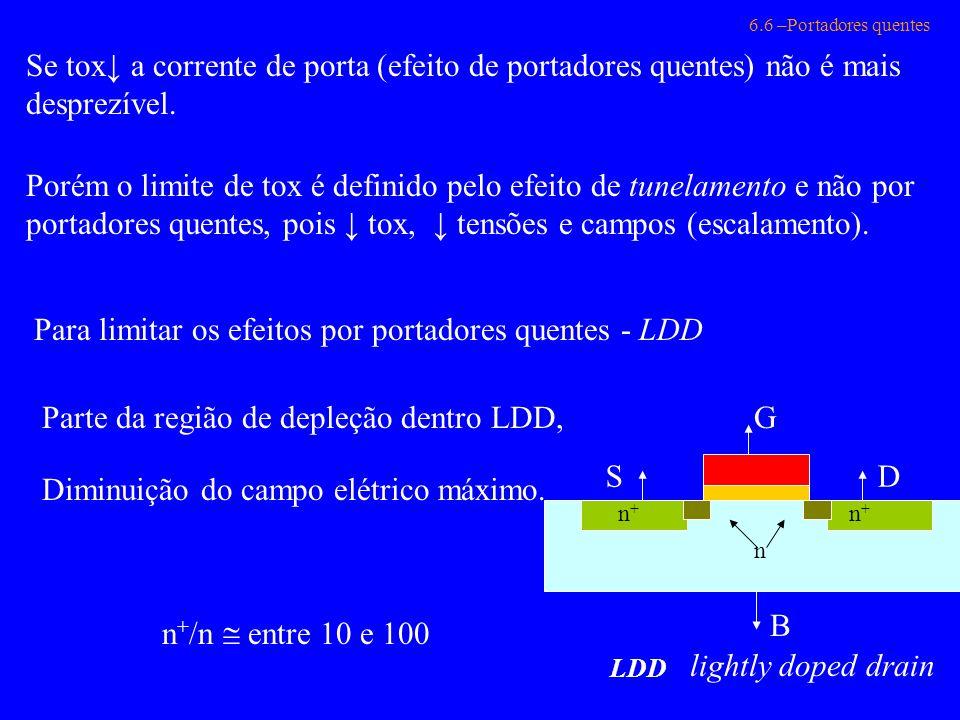 6.6 –Portadores quentes B G SD n+n+ n+n+ n Se tox a corrente de porta (efeito de portadores quentes) não é mais desprezível. Porém o limite de tox é d