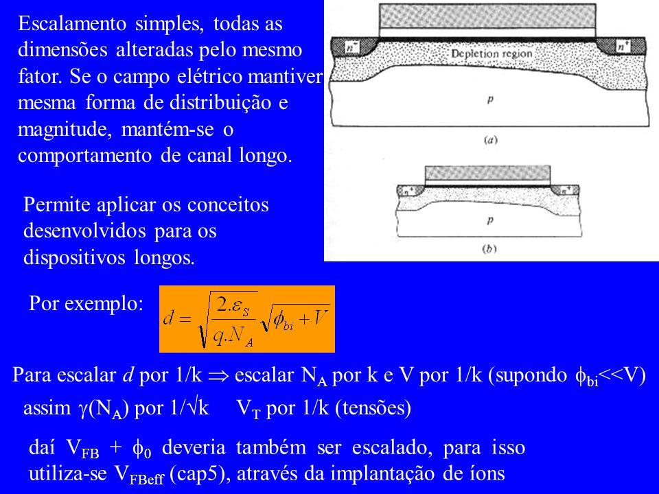 Escalamento simples, todas as dimensões alteradas pelo mesmo fator. Se o campo elétrico mantiver mesma forma de distribuição e magnitude, mantém-se o