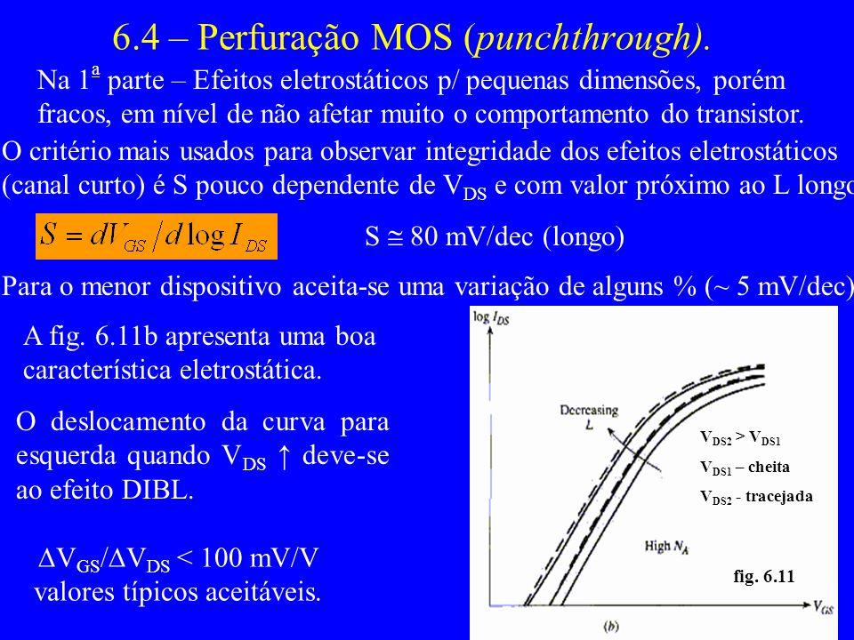 Fig 6.11a, grande dependência de S com V DS – efeito de perfuração MOS É uma caso severo de diminuição de barreira que causa um fluxo de elétrons da fonte para o dreno.