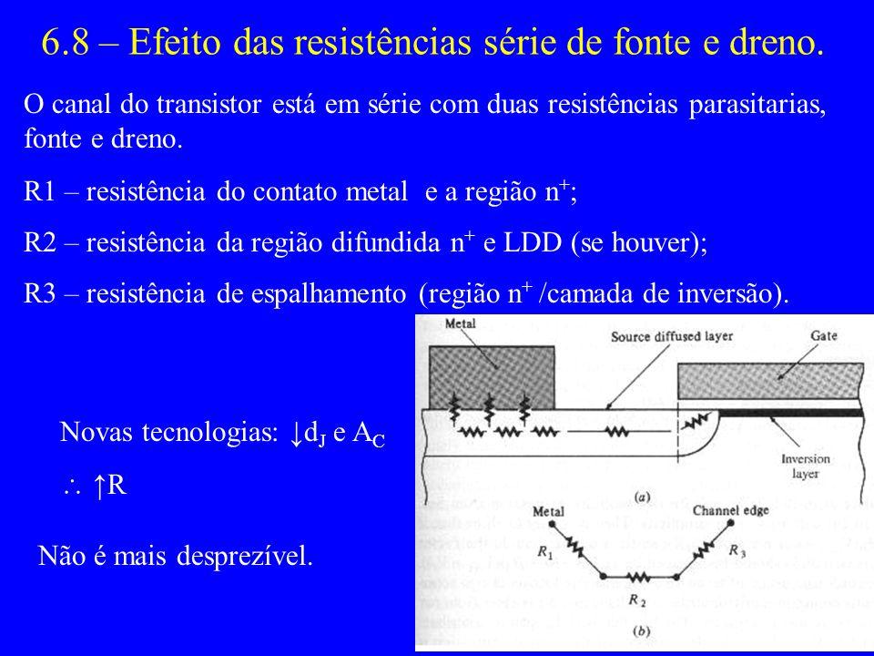 6.8 – Efeito das resistências série de fonte e dreno. O canal do transistor está em série com duas resistências parasitarias, fonte e dreno. R1 – resi