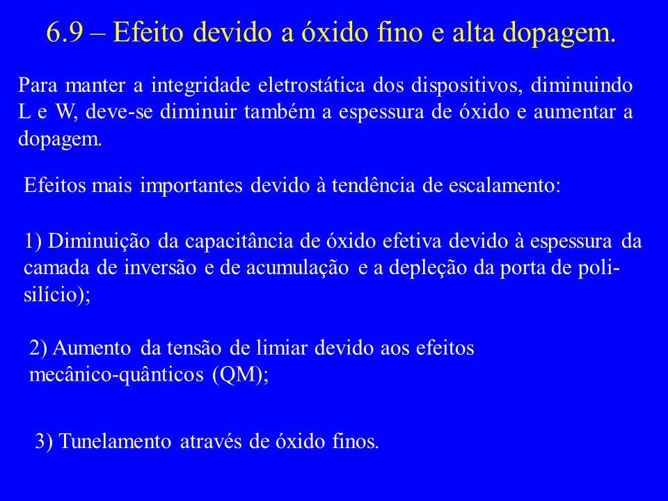 6.9 – Efeito devido a óxido fino e alta dopagem. Para manter a integridade eletrostática dos dispositivos, diminuindo L e W, deve-se diminuir também a