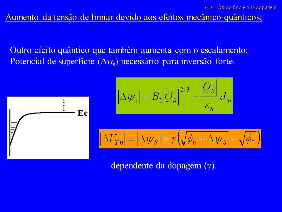 6.9 – Óxido fino e alta dopagem Aumento da tensão de limiar devido aos efeitos mecânico-quânticos; Outro efeito quântico que também aumenta com o esca