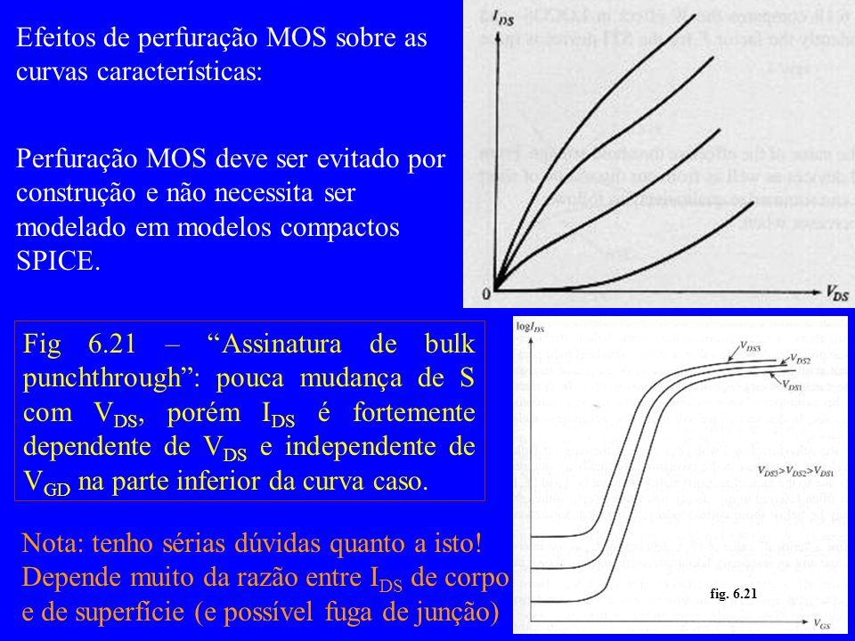 6.6 –Portadores quentes B G SD n+n+ n+n+ n Se tox a corrente de porta (efeito de portadores quentes) não é mais desprezível.