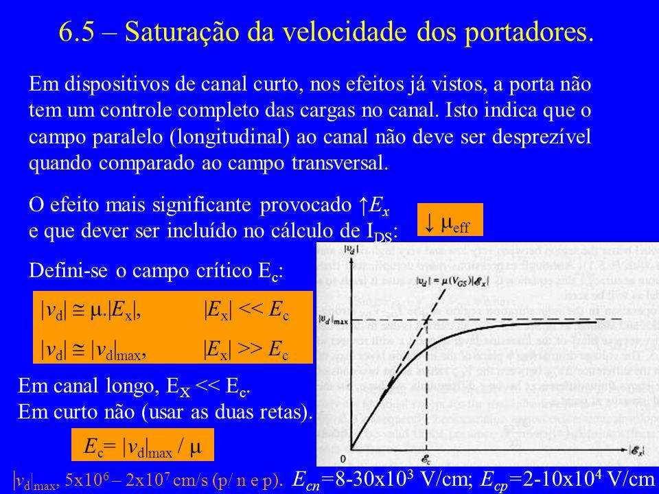 6.5 – Saturação da velocidade dos portadores. Em dispositivos de canal curto, nos efeitos já vistos, a porta não tem um controle completo das cargas n