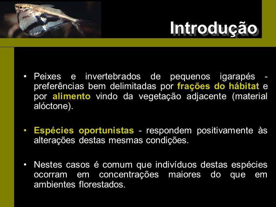 Peixes e invertebrados de pequenos igarapés - preferências bem delimitadas por frações do hábitat e por alimento vindo da vegetação adjacente (materia