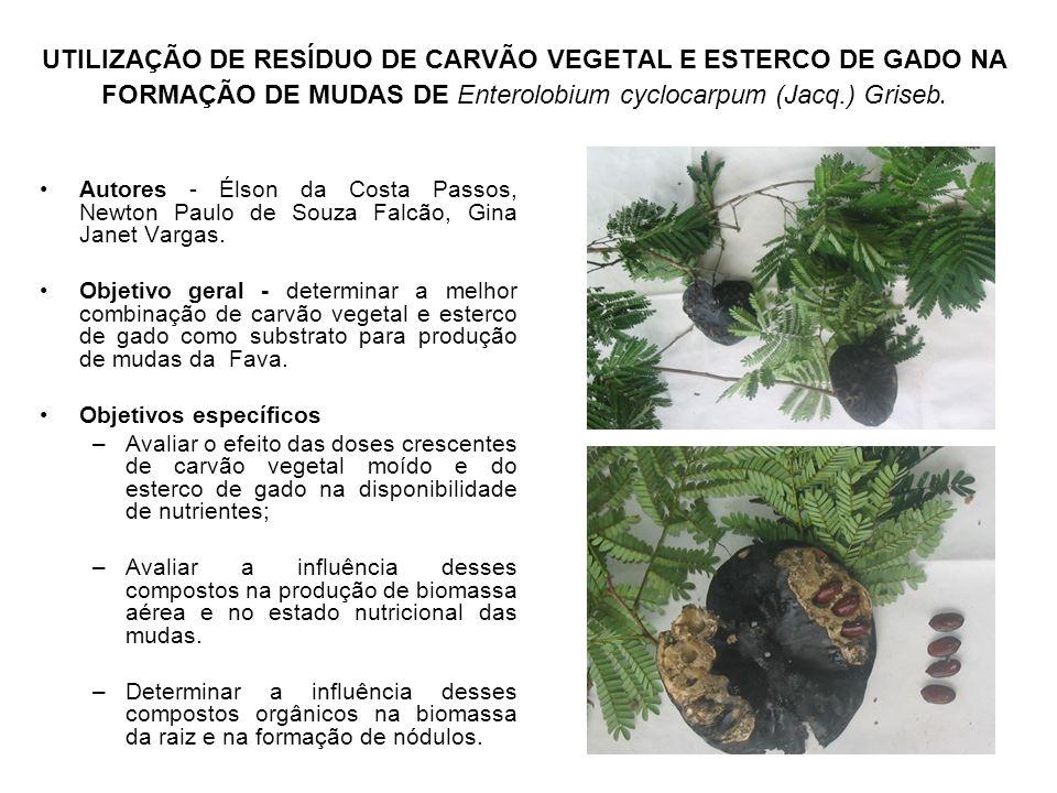 UTILIZAÇÃO DE RESÍDUO DE CARVÃO VEGETAL E ESTERCO DE GADO NA FORMAÇÃO DE MUDAS DE Enterolobium cyclocarpum (Jacq.) Griseb. Autores - Élson da Costa Pa