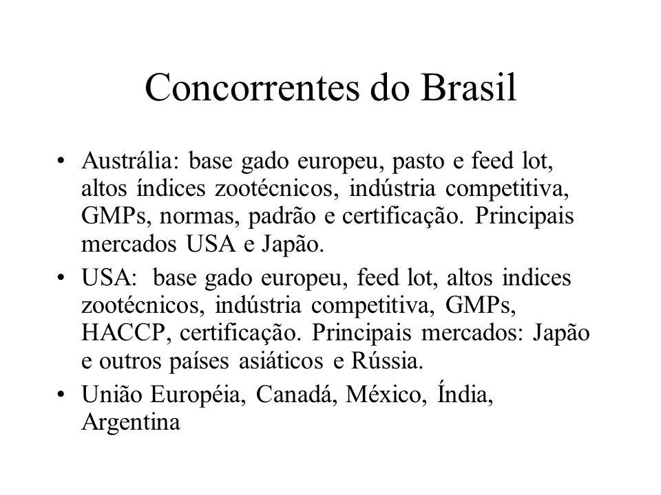 Mercados do Brasil União Européia: 60% das exportações, regime de cotas, ajuste OMC ( redução apoio interno e a exportação, tarificação e diminuição tarifas ).