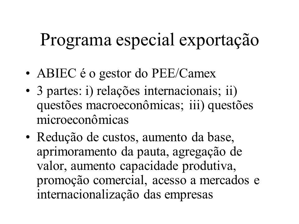 Programa especial exportação ABIEC é o gestor do PEE/Camex 3 partes: i) relações internacionais; ii) questões macroeconômicas; iii) questões microeconômicas Redução de custos, aumento da base, aprimoramento da pauta, agregação de valor, aumento capacidade produtiva, promoção comercial, acesso a mercados e internacionalização das empresas