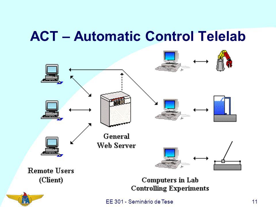 EE 301 - Seminário de Tese11 ACT – Automatic Control Telelab