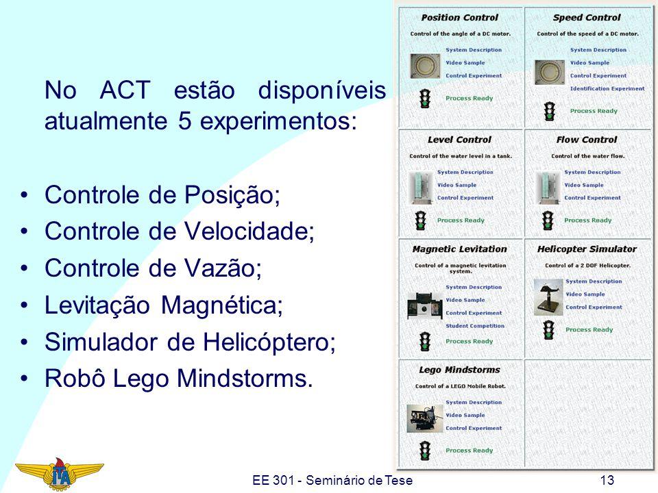 EE 301 - Seminário de Tese13 No ACT estão disponíveis atualmente 5 experimentos: Controle de Posição; Controle de Velocidade; Controle de Vazão; Levit