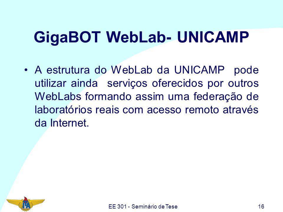EE 301 - Seminário de Tese16 GigaBOT WebLab- UNICAMP A estrutura do WebLab da UNICAMP pode utilizar ainda serviços oferecidos por outros WebLabs forma