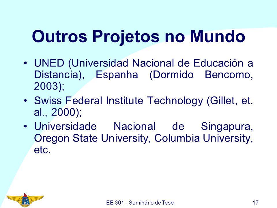 EE 301 - Seminário de Tese17 Outros Projetos no Mundo UNED (Universidad Nacional de Educación a Distancia), Espanha (Dormido Bencomo, 2003); Swiss Fed