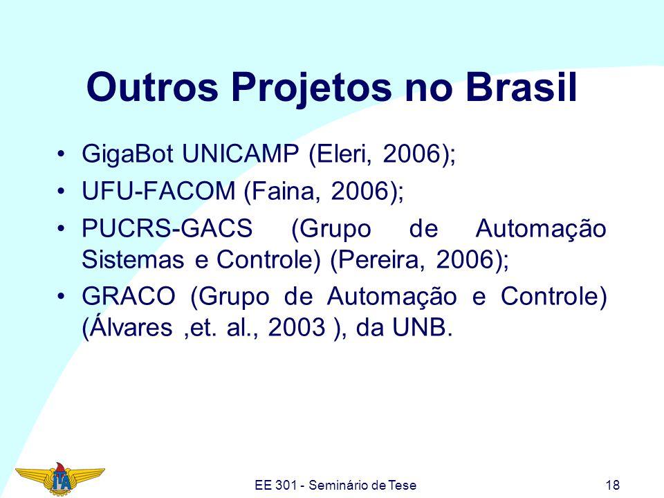 EE 301 - Seminário de Tese18 Outros Projetos no Brasil GigaBot UNICAMP (Eleri, 2006); UFU-FACOM (Faina, 2006); PUCRS-GACS (Grupo de Automação Sistemas