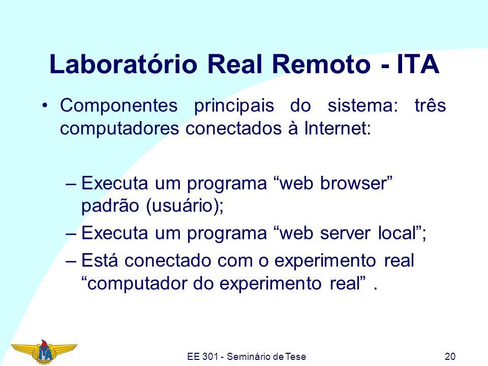 EE 301 - Seminário de Tese20 Laboratório Real Remoto - ITA Componentes principais do sistema: três computadores conectados à Internet: –Executa um pro