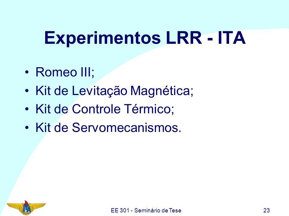 EE 301 - Seminário de Tese23 Experimentos LRR - ITA Romeo III; Kit de Levitação Magnética; Kit de Controle Térmico; Kit de Servomecanismos.