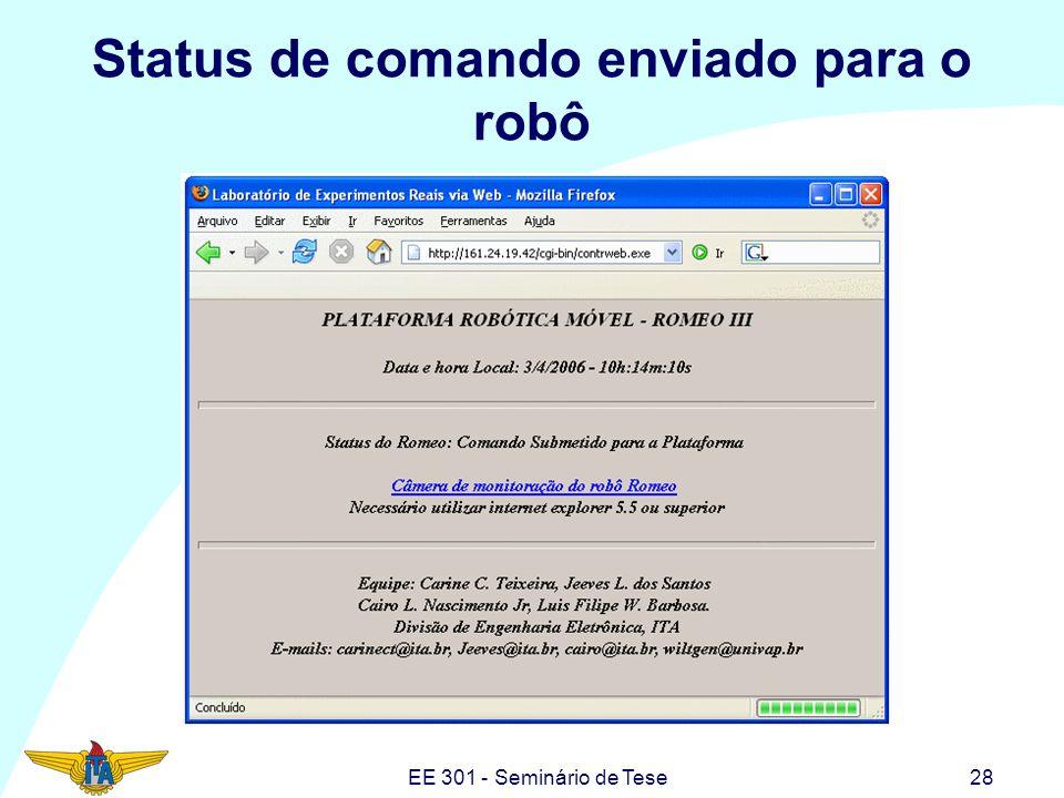 EE 301 - Seminário de Tese28 Status de comando enviado para o robô