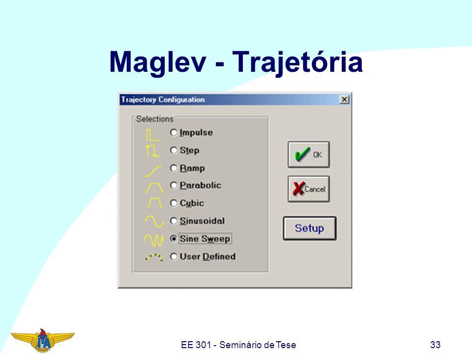 EE 301 - Seminário de Tese33 Maglev - Trajetória