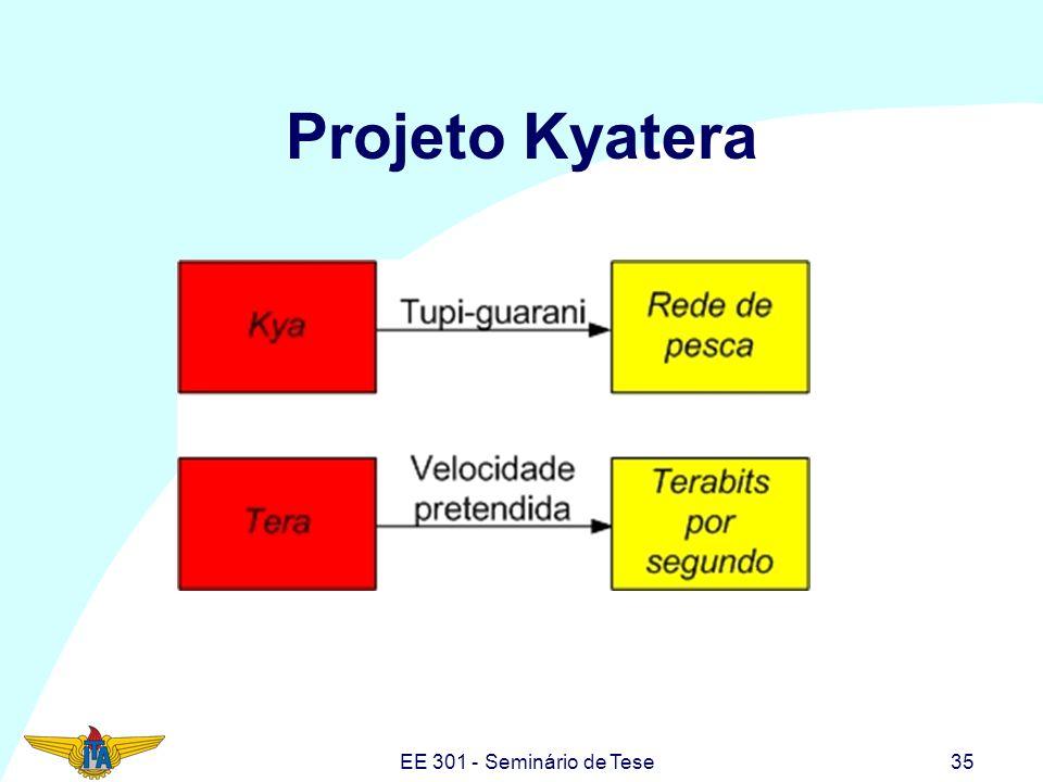 EE 301 - Seminário de Tese35 Projeto Kyatera