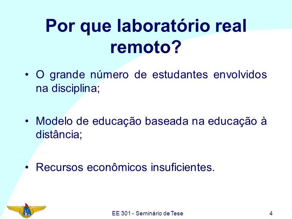 EE 301 - Seminário de Tese4 Por que laboratório real remoto? O grande número de estudantes envolvidos na disciplina; Modelo de educação baseada na edu