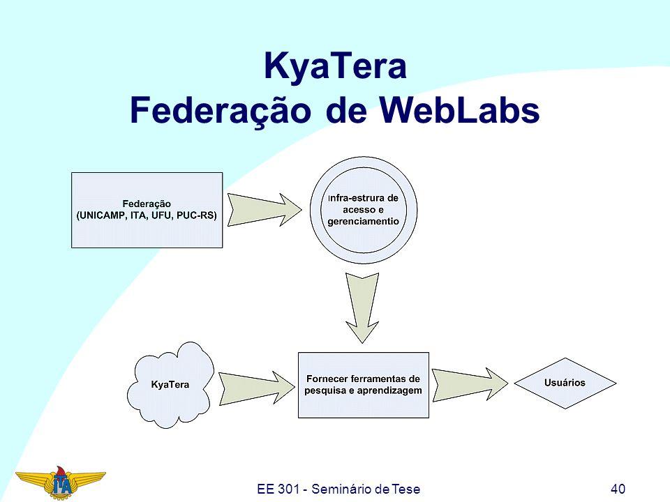 EE 301 - Seminário de Tese40 KyaTera Federação de WebLabs