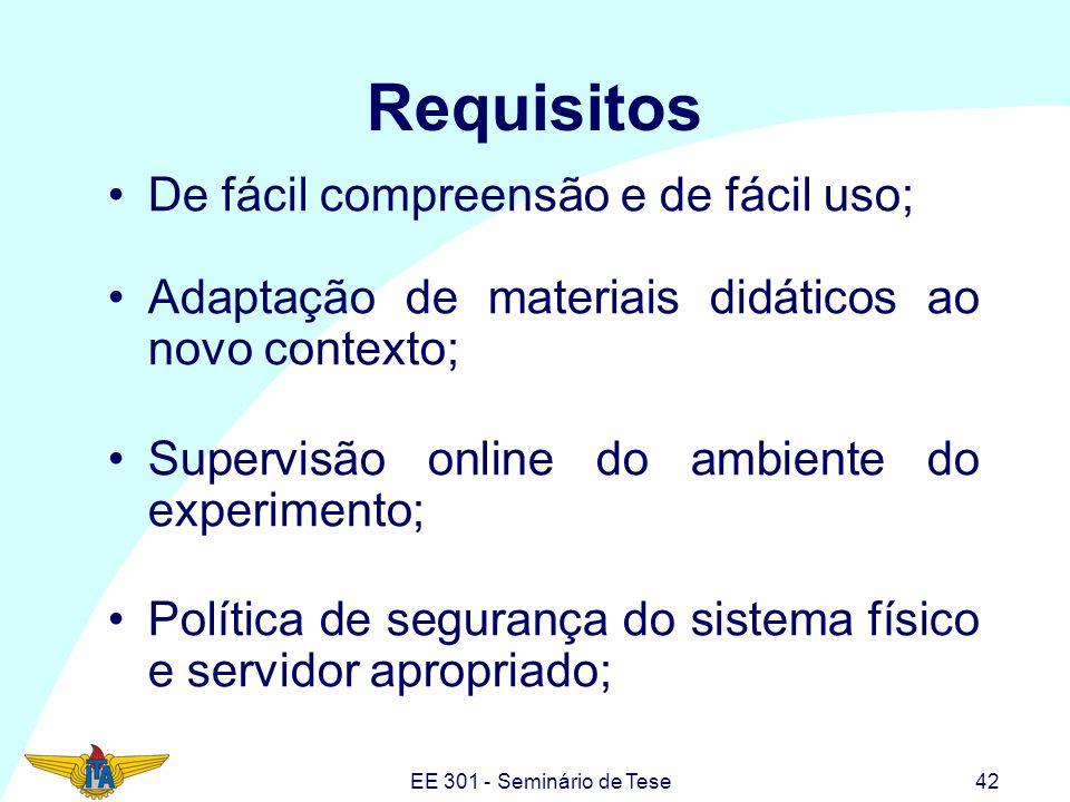 EE 301 - Seminário de Tese42 Requisitos De fácil compreensão e de fácil uso; Adaptação de materiais didáticos ao novo contexto; Supervisão online do a