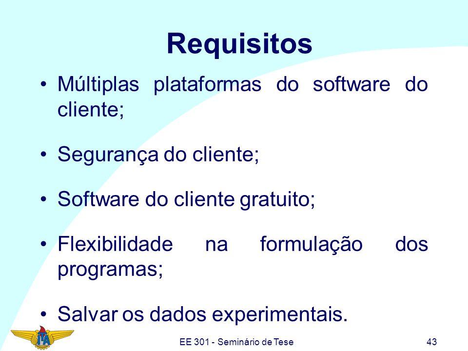 EE 301 - Seminário de Tese43 Múltiplas plataformas do software do cliente; Segurança do cliente; Software do cliente gratuito; Flexibilidade na formul