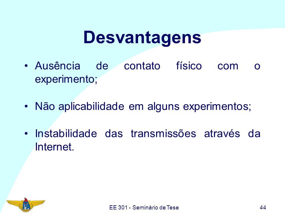 EE 301 - Seminário de Tese44 Desvantagens Ausência de contato físico com o experimento; Não aplicabilidade em alguns experimentos; Instabilidade das t