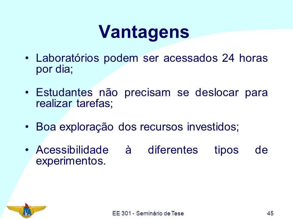 EE 301 - Seminário de Tese45 Vantagens Laboratórios podem ser acessados 24 horas por dia; Estudantes não precisam se deslocar para realizar tarefas; B