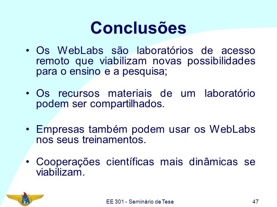 EE 301 - Seminário de Tese47 Conclusões Os WebLabs são laboratórios de acesso remoto que viabilizam novas possibilidades para o ensino e a pesquisa; O