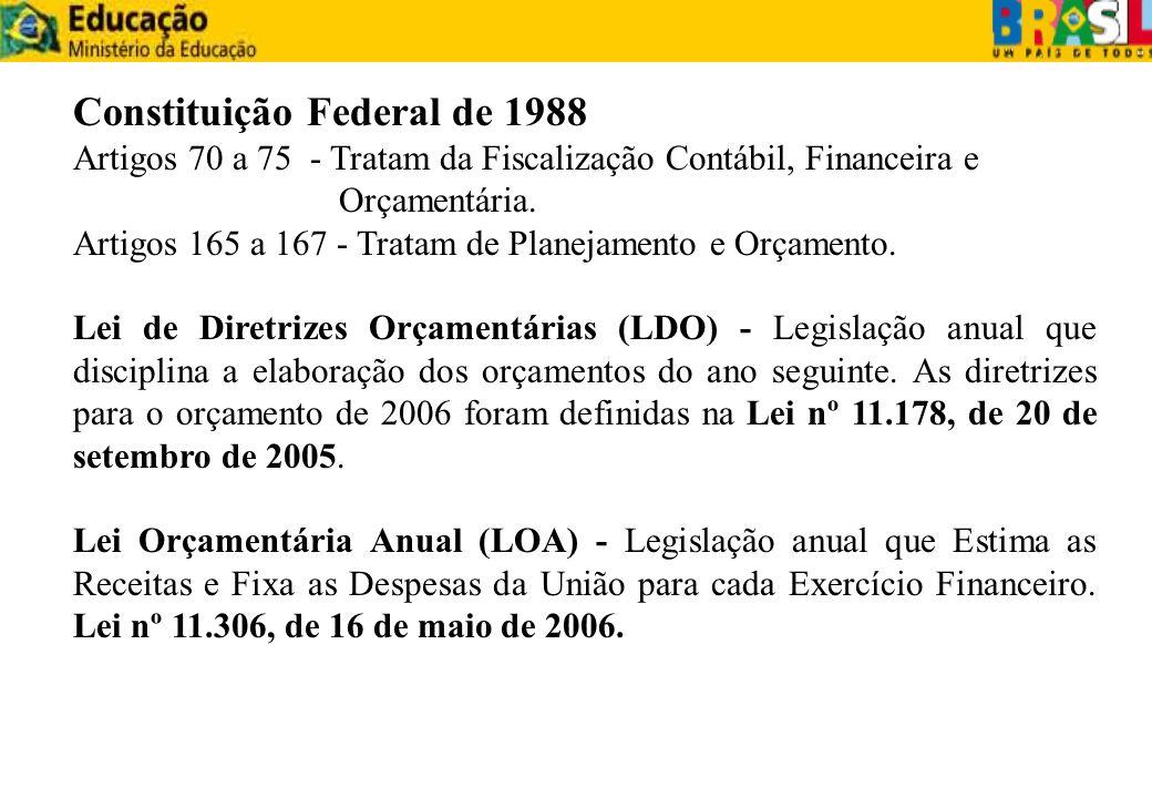 Constituição Federal de 1988 Artigos 70 a 75 - Tratam da Fiscalização Contábil, Financeira e Orçamentária. Artigos 165 a 167 - Tratam de Planejamento
