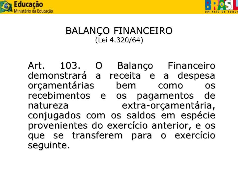 BALANÇO FINANCEIRO (Lei 4.320/64) Art. 103. O Balanço Financeiro demonstrará a receita e a despesa orçamentárias bem como os recebimentos e os pagamen