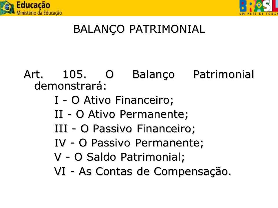 BALANÇO PATRIMONIAL Art. 105. O Balanço Patrimonial demonstrará: I - O Ativo Financeiro; I - O Ativo Financeiro; II - O Ativo Permanente; II - O Ativo