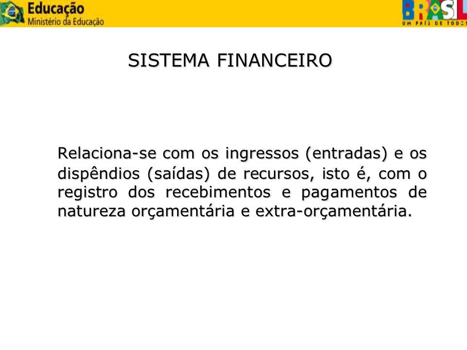 SISTEMA FINANCEIRO Relaciona-se com os ingressos (entradas) e os dispêndios (saídas) de recursos, isto é, com o registro dos recebimentos e pagamentos