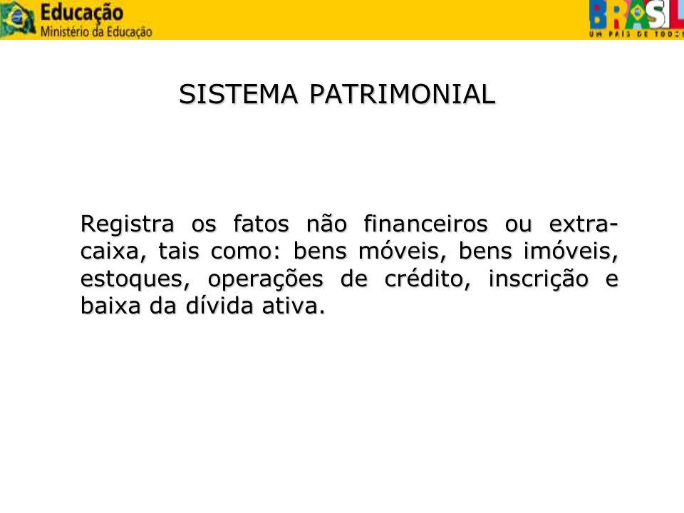 SISTEMA PATRIMONIAL Registra os fatos não financeiros ou extra- caixa, tais como: bens móveis, bens imóveis, estoques, operações de crédito, inscrição