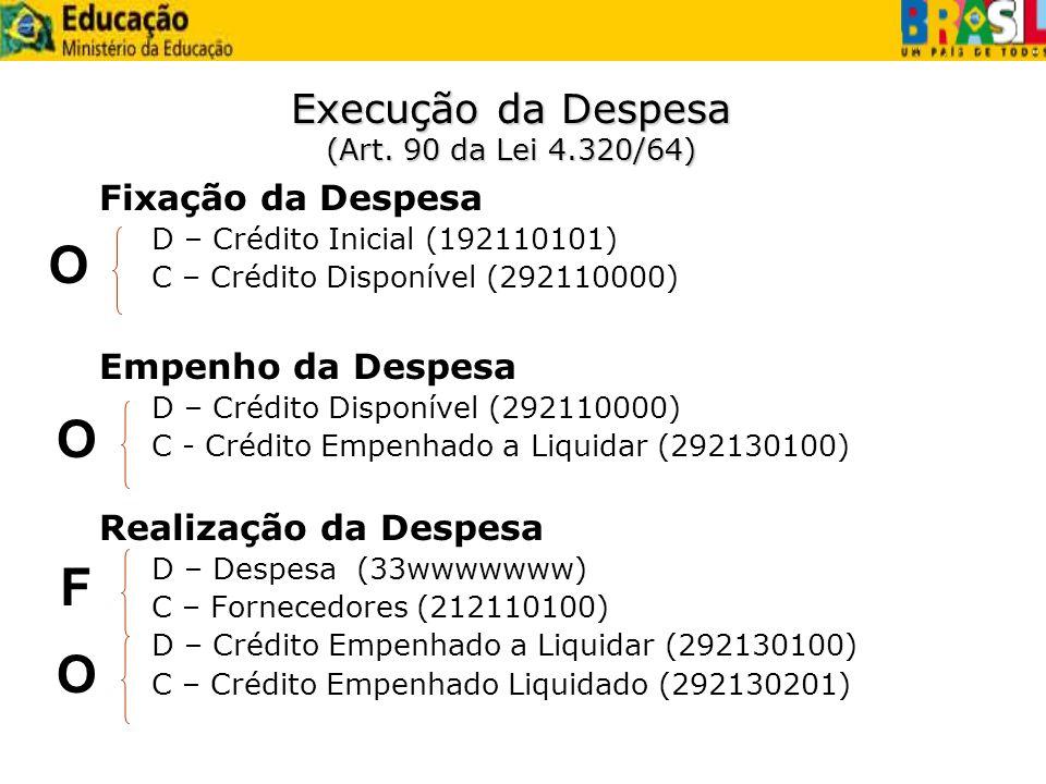 Fixação da Despesa D – Crédito Inicial (192110101) C – Crédito Disponível (292110000) Empenho da Despesa D – Crédito Disponível (292110000) C - Crédit