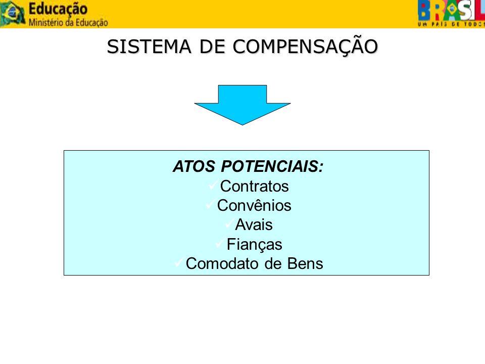 SISTEMA DE COMPENSAÇÃO ATOS POTENCIAIS: Contratos Convênios Avais Fianças Comodato de Bens