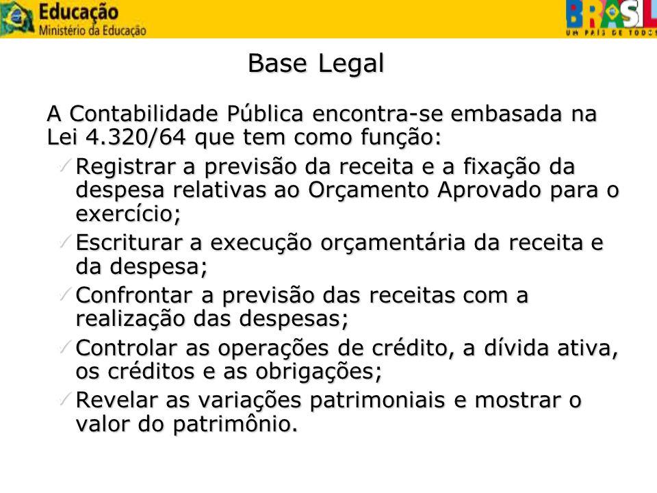 Base Legal A Contabilidade Pública encontra-se embasada na Lei 4.320/64 que tem como função: Registrar a previsão da receita e a fixação da despesa re