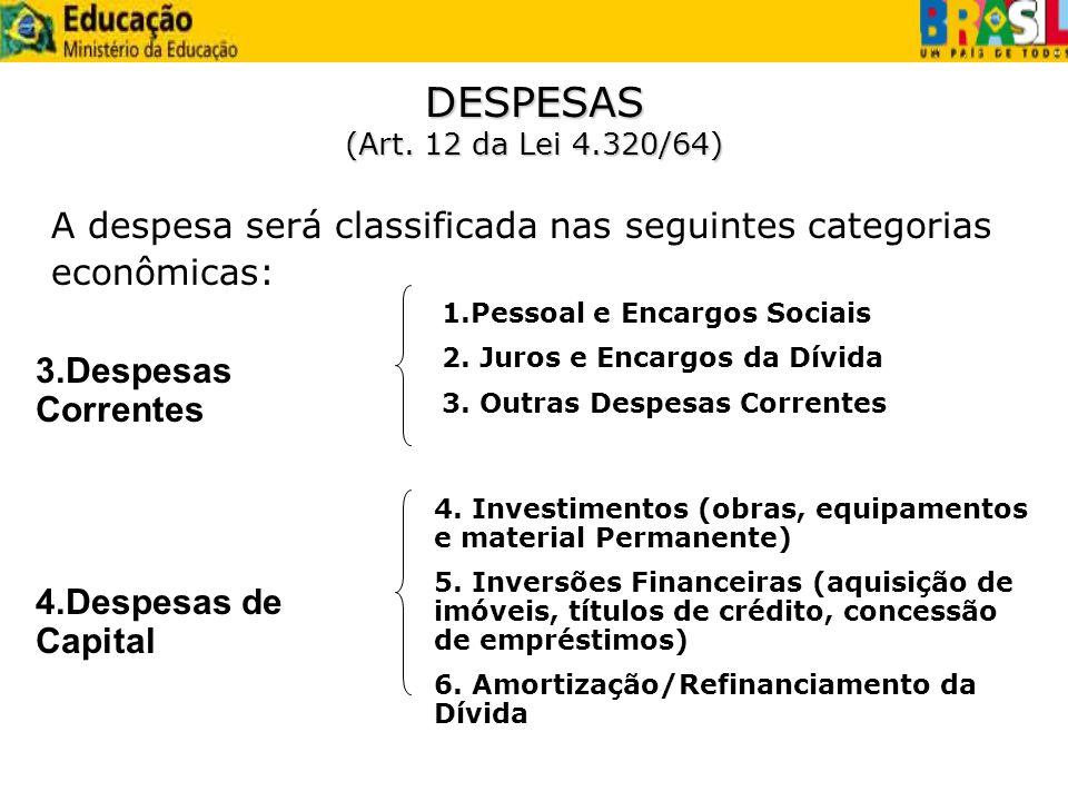 4. Investimentos (obras, equipamentos e material Permanente) 5. Inversões Financeiras (aquisição de imóveis, títulos de crédito, concessão de emprésti